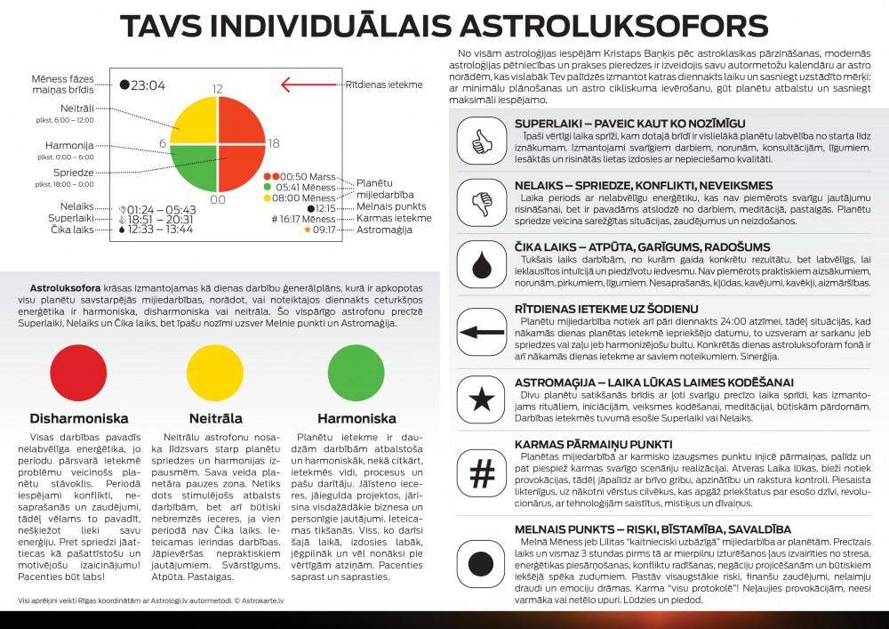 Astre veiksmes makets 2021_Astroluksofors_15.10.20.